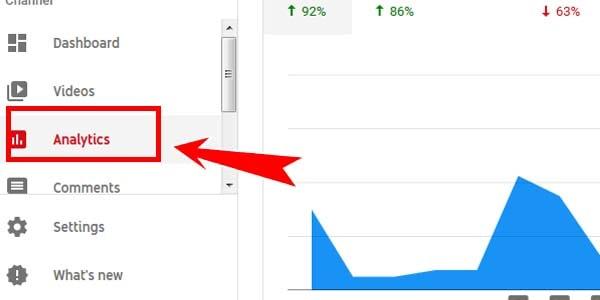 sử dụng youtube analytic như thế nào